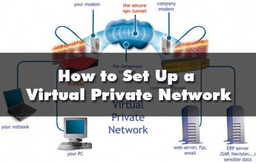 vpn set up a vpn networking cloud computing